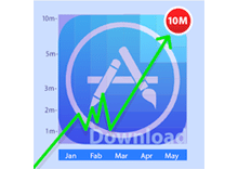 Gain iOS App Download