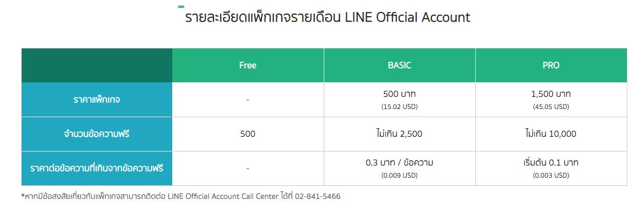 ราคา Line official package