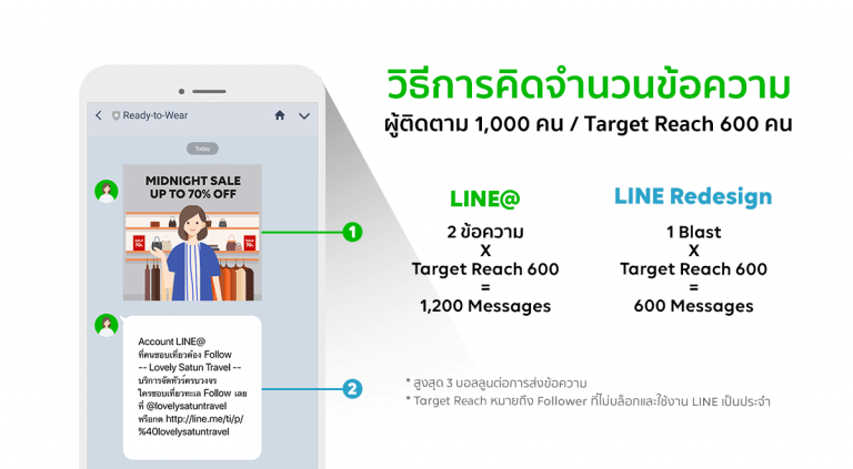 line@ vs Line official